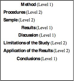 Apa format in research papers examples